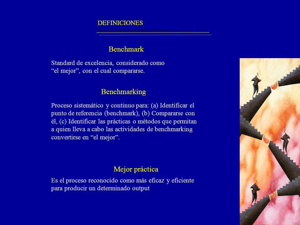 DEFINICIONES Benchmark Benchmarking Standard de excelencia, considerado como el mejor, con el cual compararse. Proceso sistemático y continuo para: (a