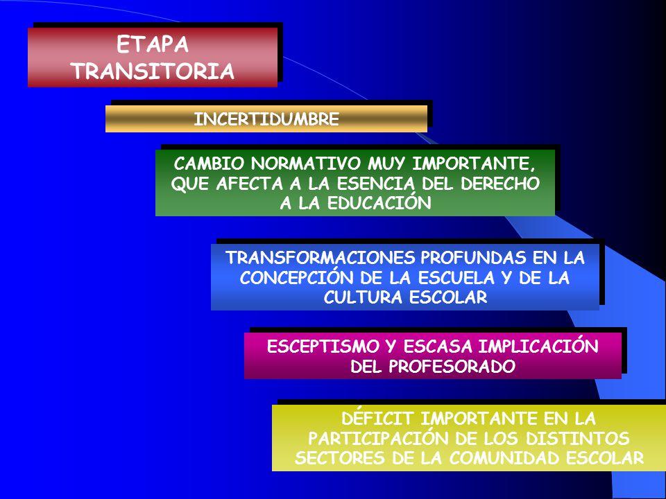 ETAPA TRANSITORIA TRANSFORMACIONES PROFUNDAS EN LA CONCEPCIÓN DE LA ESCUELA Y DE LA CULTURA ESCOLAR CAMBIO NORMATIVO MUY IMPORTANTE, QUE AFECTA A LA E