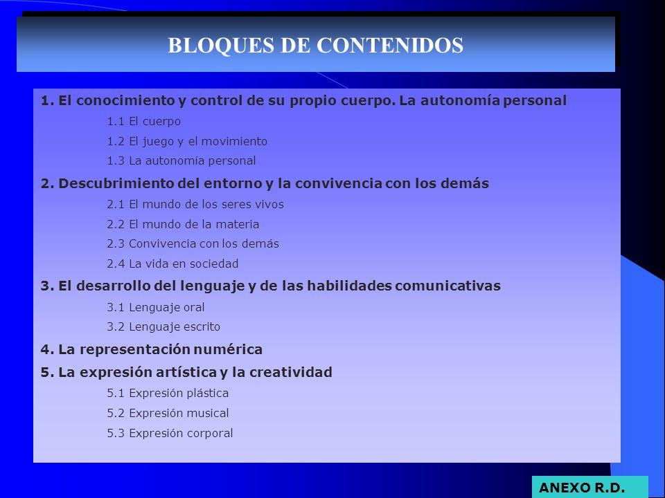 BLOQUES DE CONTENIDOS 1. El conocimiento y control de su propio cuerpo. La autonomía personal 1.1 El cuerpo 1.2 El juego y el movimiento 1.3 La autono