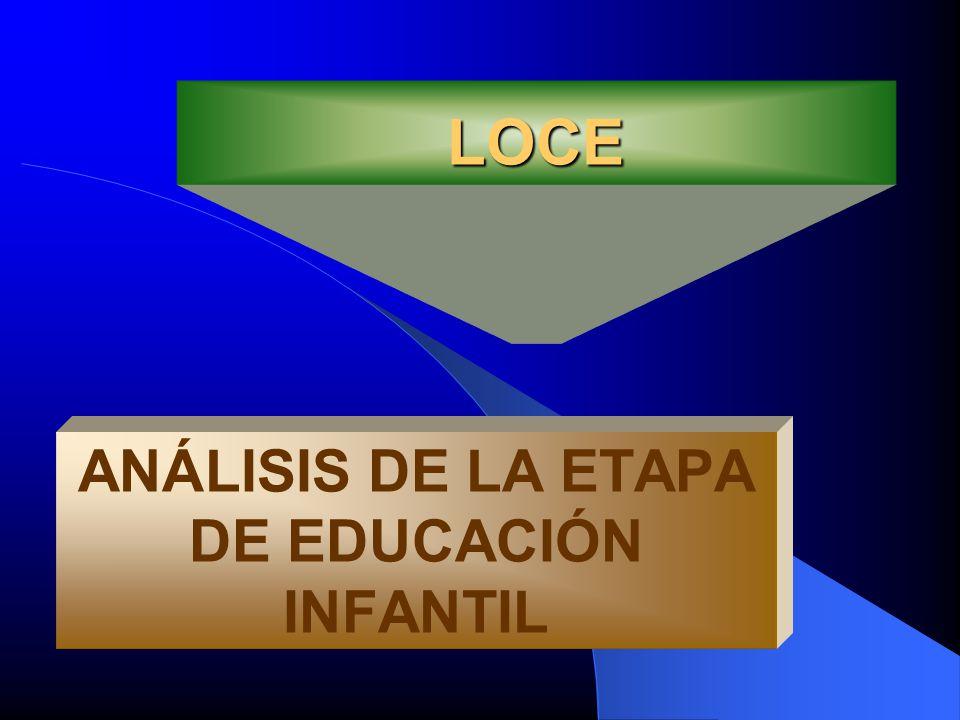 LOCE ANÁLISIS DE LA ETAPA DE EDUCACIÓN INFANTIL