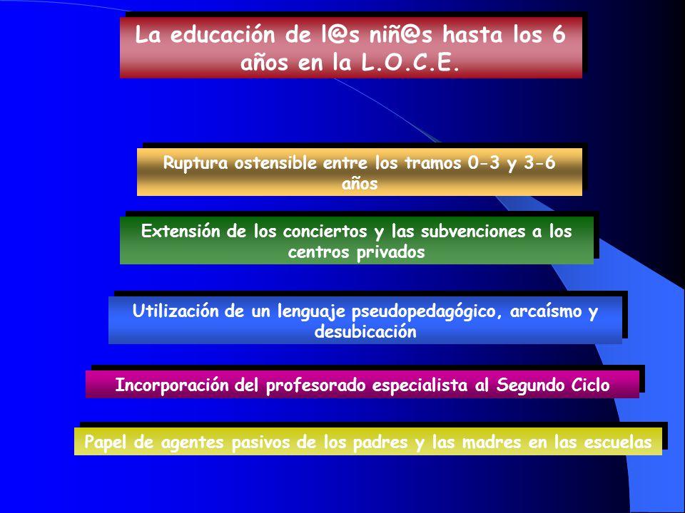 La educación de l@s niñ@s hasta los 6 años en la L.O.C.E. Utilización de un lenguaje pseudopedagógico, arcaísmo y desubicación Extensión de los concie