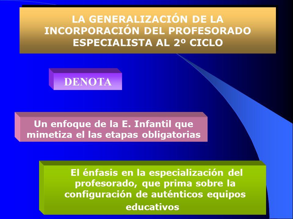 LA GENERALIZACIÓN DE LA INCORPORACIÓN DEL PROFESORADO ESPECIALISTA AL 2º CICLO DENOTA Un enfoque de la E. Infantil que mimetiza el las etapas obligato