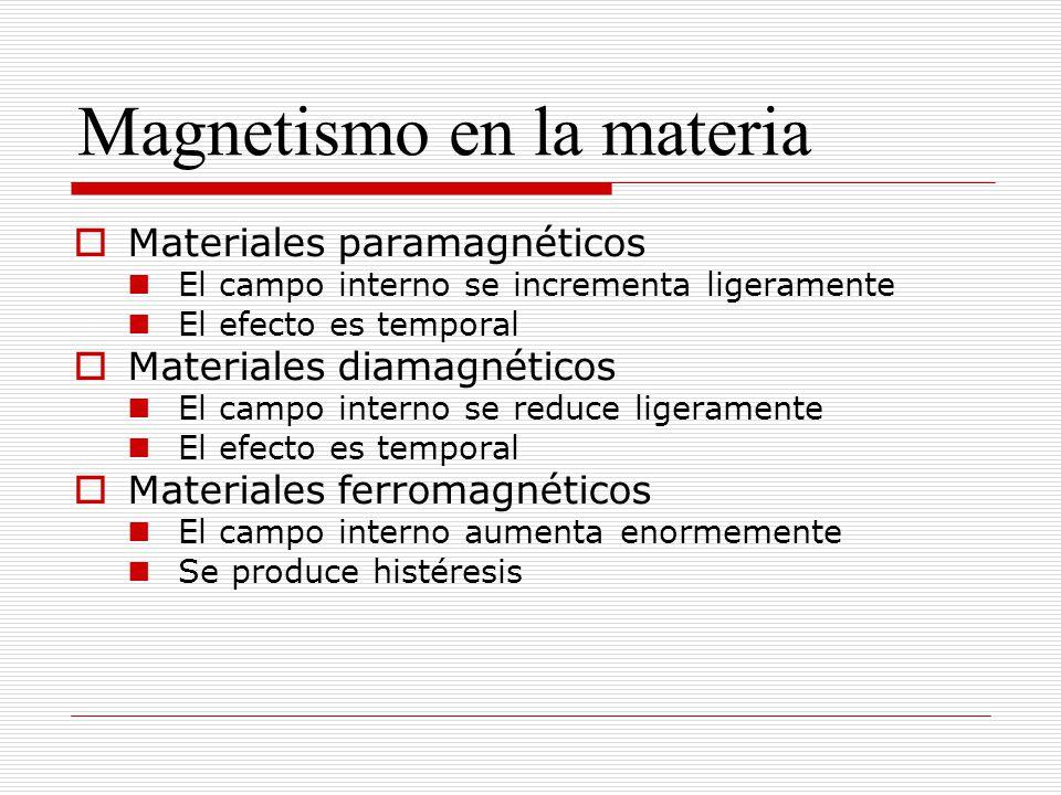 Magnetismo en la materia Materiales paramagnéticos El campo interno se incrementa ligeramente El efecto es temporal Materiales diamagnéticos El campo interno se reduce ligeramente El efecto es temporal Materiales ferromagnéticos El campo interno aumenta enormemente Se produce histéresis