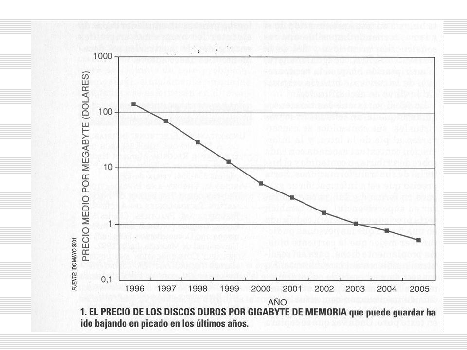 Época moderna Inducción magnética en los cabezales de lectura/escritura hasta 1995 1995: cabezales magnetorresistivos para lectura 1998: cabezales magnetorresistivos gigantes para lectura