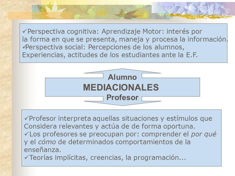 Alumno MEDIACIONALES Profesor Perspectiva cognitiva: Aprendizaje Motor: interés por la forma en que se presenta, maneja y procesa la información. Pers