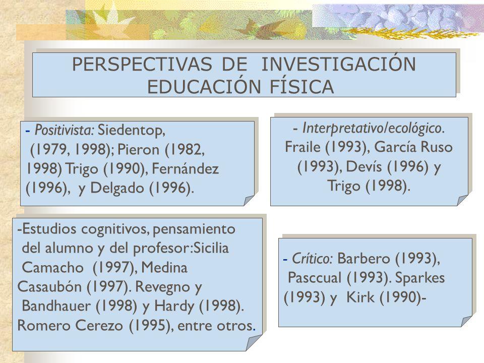 PERSPECTIVAS DE INVESTIGACIÓN EDUCACIÓN FÍSICA PERSPECTIVAS DE INVESTIGACIÓN EDUCACIÓN FÍSICA - Positivista: Siedentop, (1979, 1998); Pieron (1982, 19