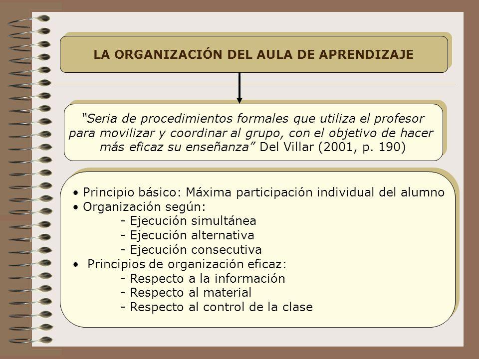 LA ORGANIZACIÓN DEL AULA DE APRENDIZAJE Principio básico: Máxima participación individual del alumno Organización según: - Ejecución simultánea - Ejec