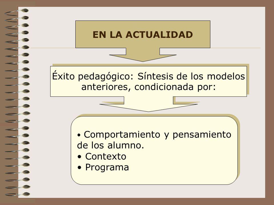 Éxito pedagógico: Síntesis de los modelos anteriores, condicionada por: Éxito pedagógico: Síntesis de los modelos anteriores, condicionada por: Comportamiento y pensamiento de los alumno.