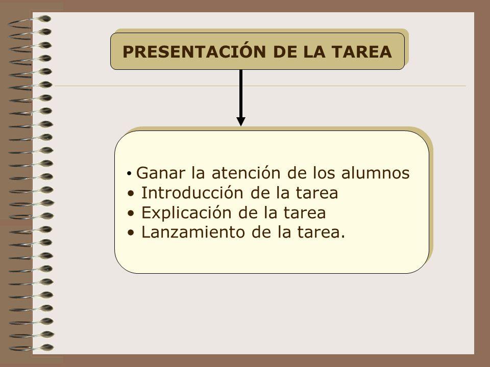 PRESENTACIÓN DE LA TAREA Ganar la atención de los alumnos Introducción de la tarea Explicación de la tarea Lanzamiento de la tarea.