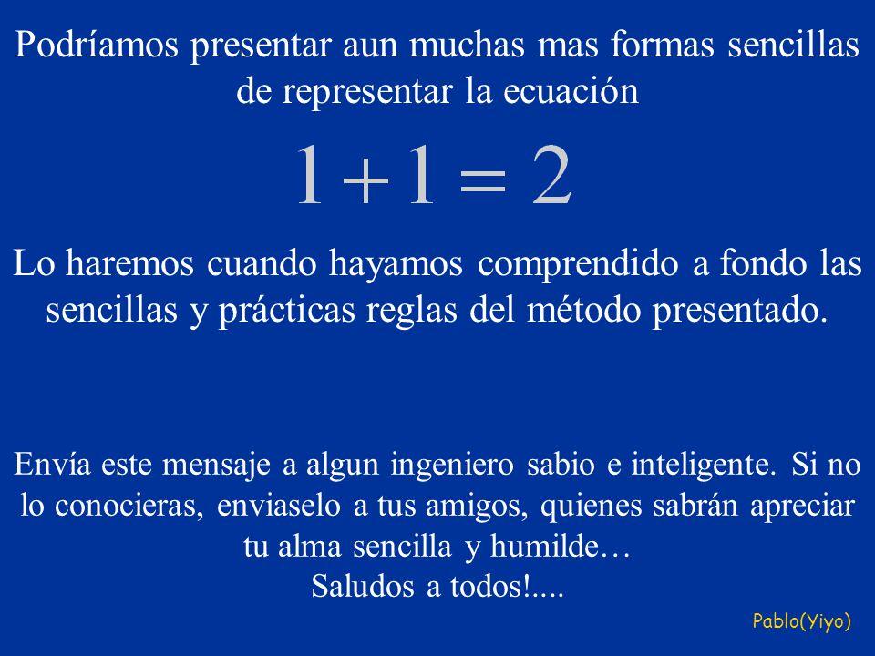 Podríamos presentar aun muchas mas formas sencillas de representar la ecuación Lo haremos cuando hayamos comprendido a fondo las sencillas y prácticas reglas del método presentado.