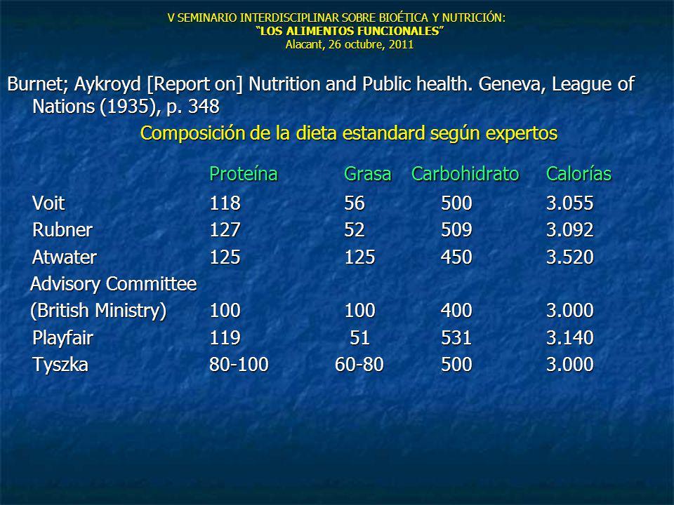 V SEMINARIO INTERDISCIPLINAR SOBRE BIOÉTICA Y NUTRICIÓN:LOS ALIMENTOS FUNCIONALES Alacant, 26 octubre, 2011 Burnet; Aykroyd [Report on] Nutrition and