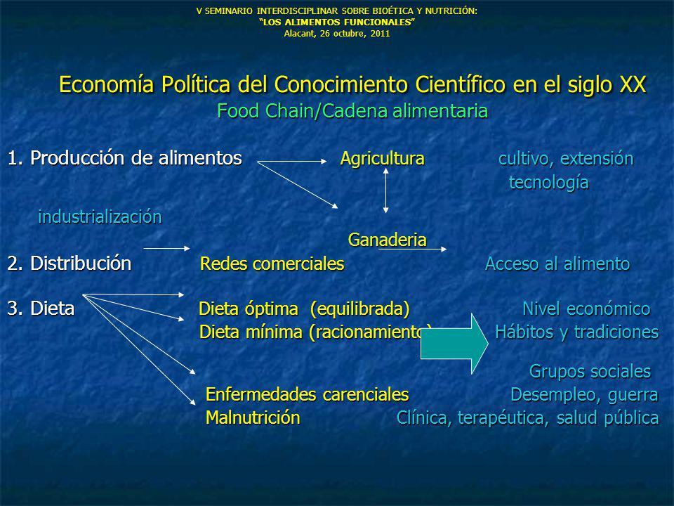 V SEMINARIO INTERDISCIPLINAR SOBRE BIOÉTICA Y NUTRICIÓN:LOS ALIMENTOS FUNCIONALES Alacant, 26 octubre, 2011 Economía Política del Conocimiento Científ