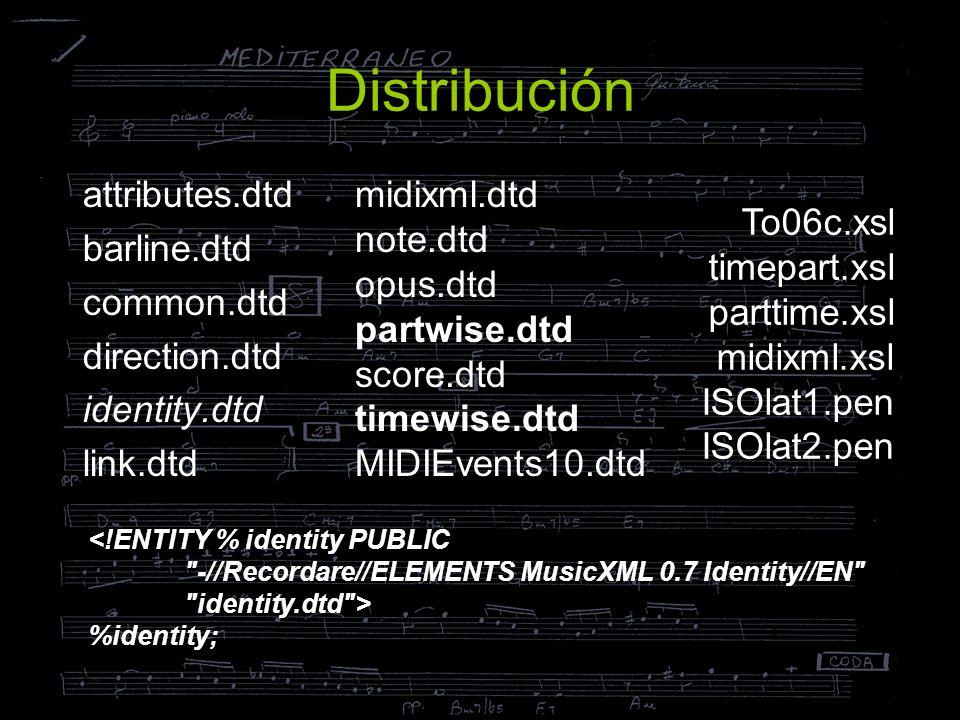 Distribución attributes.dtd barline.dtd common.dtd direction.dtd identity.dtd link.dtd To06c.xsl timepart.xsl parttime.xsl midixml.xsl ISOlat1.pen ISO