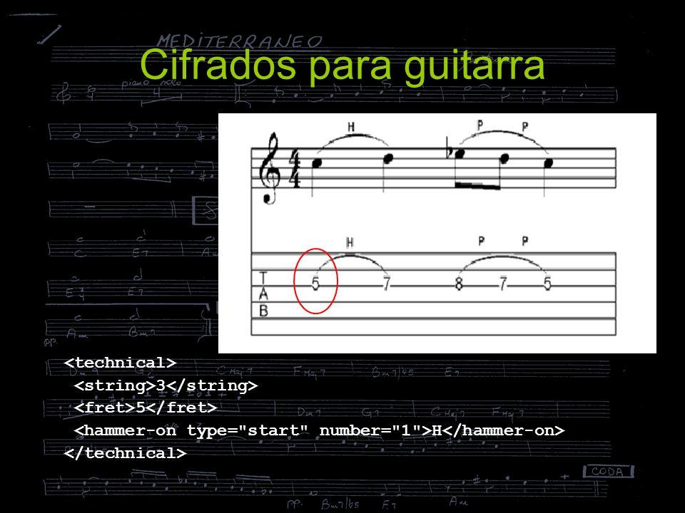 Cifrados para guitarra 3 5 H
