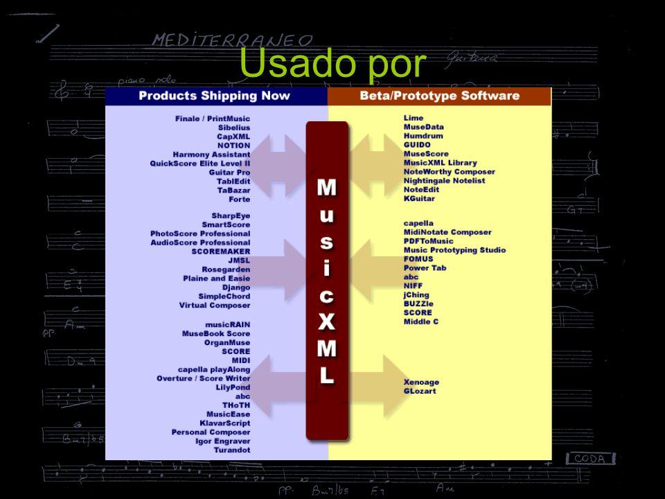Disponible para desarrollo: DTD en la web de Recordare bajo los términos de uso de W3C Documentación suficiente Lista de discusión activa Conceptos equivalentes a los respectivos musicales Herramientas de desarrollo que funcionan con los ficheros de MusicXML: parsers (SAX y DOM) y XML Databinding (xdk)