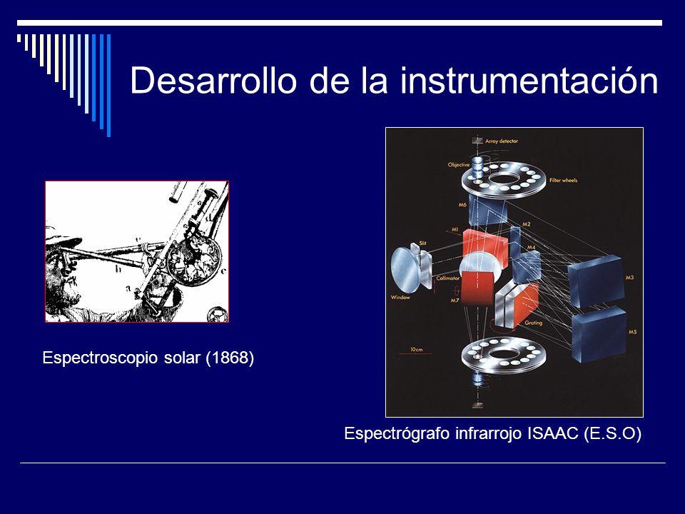 Desarrollo de la instrumentación Espectroscopio solar (1868) Espectrógrafo infrarrojo ISAAC (E.S.O)