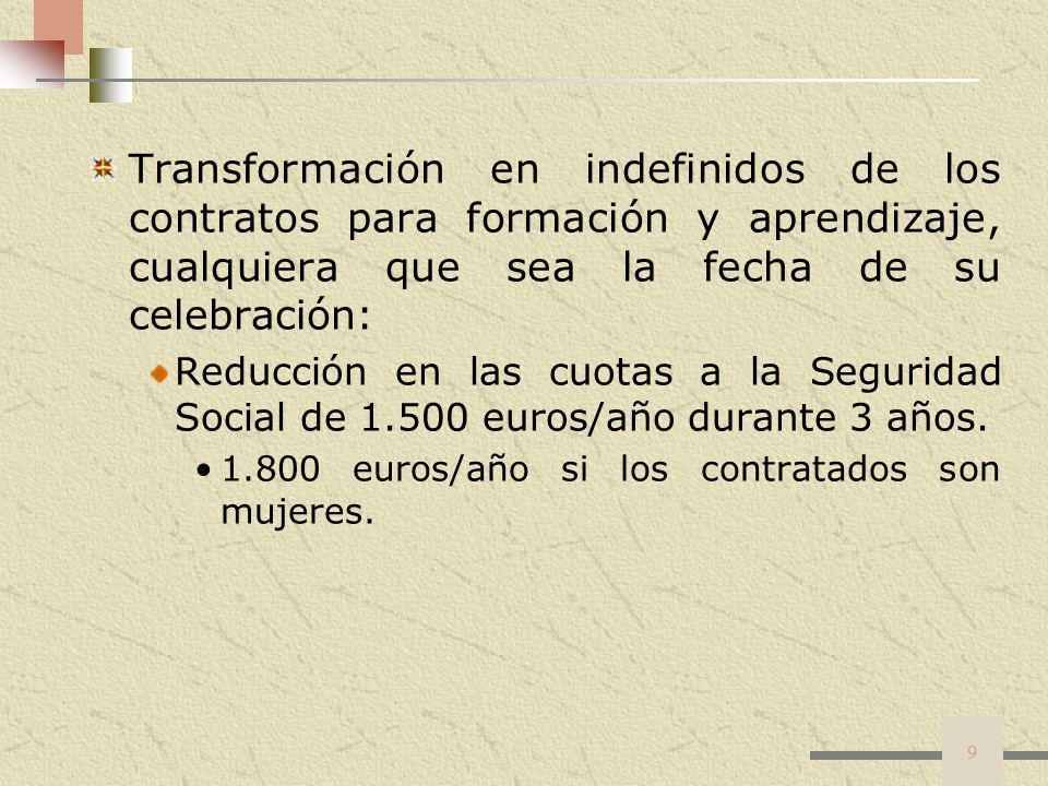Transformación en indefinidos de los contratos para formación y aprendizaje, cualquiera que sea la fecha de su celebración: Reducción en las cuotas a la Seguridad Social de 1.500 euros/año durante 3 años.