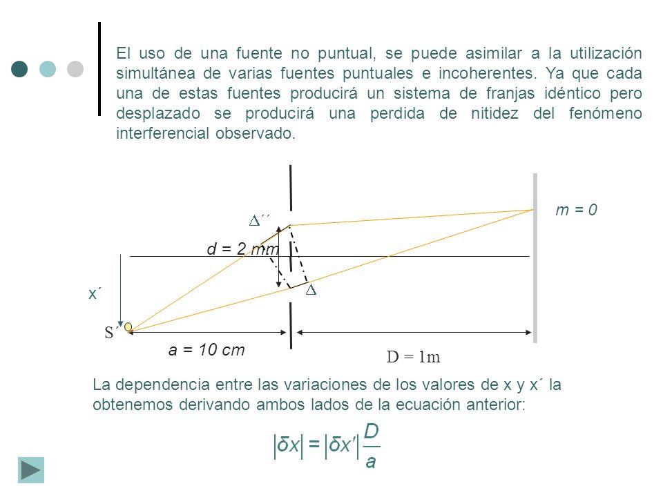 S´ d = 2 mm D = 1m a = 10 cm x´ m = 0 La dependencia entre las variaciones de los valores de x y x´ la obtenemos derivando ambos lados de la ecuación