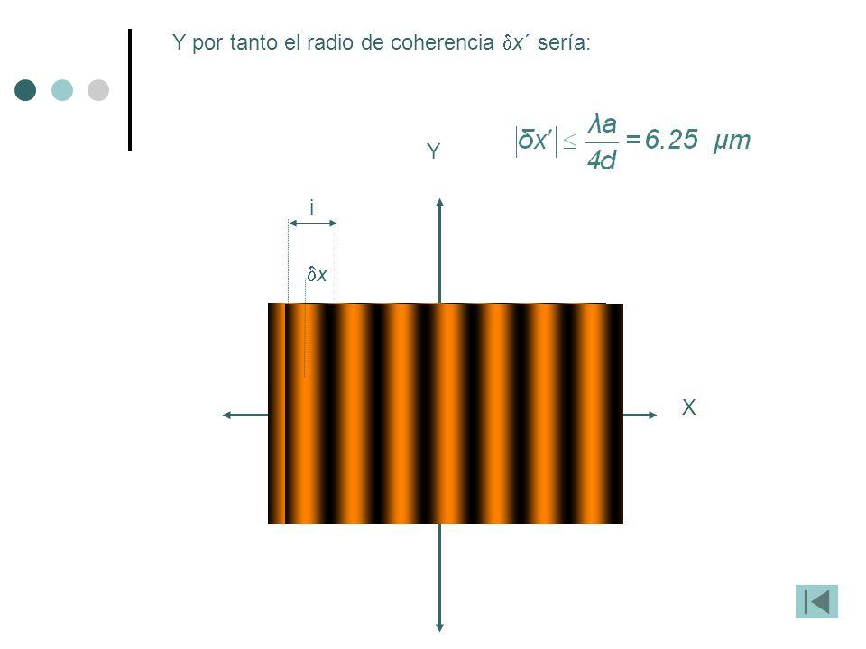 Y por tanto el radio de coherencia x´ sería: X Y i x