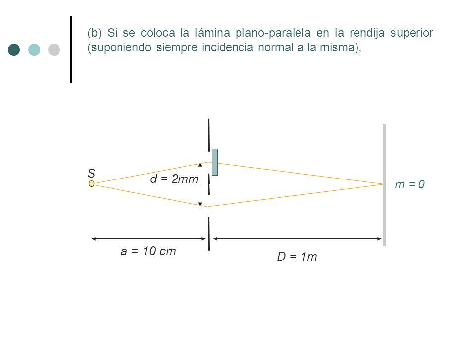 S d = 2mm D = 1m a = 10 cm (b) Si se coloca la lámina plano-paralela en la rendija superior (suponiendo siempre incidencia normal a la misma), m = 0