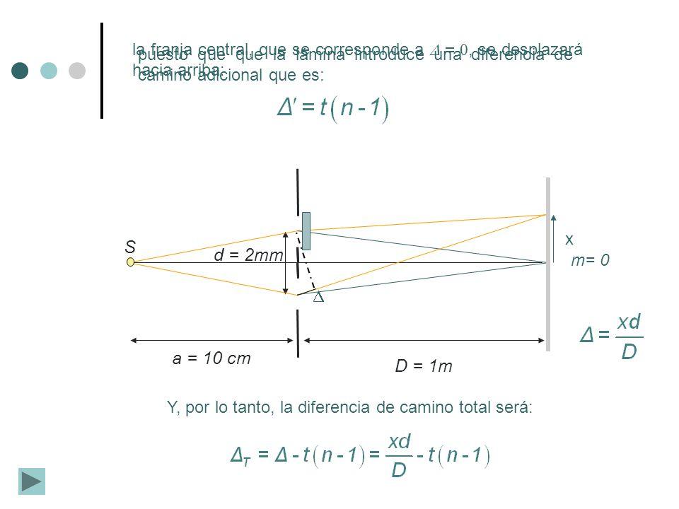 S d = 2mm D = 1m a = 10 cm la franja central, que se corresponde a 0, se desplazará hacia arriba: m= 0 puesto que que la lámina introduce una diferenc