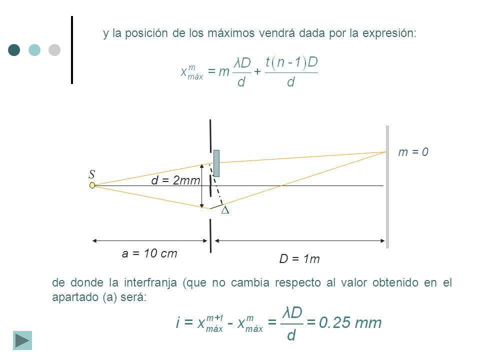 S d = 2mm D = 1m a = 10 cm m = 0 y la posición de los máximos vendrá dada por la expresión: de donde la interfranja (que no cambia respecto al valor o