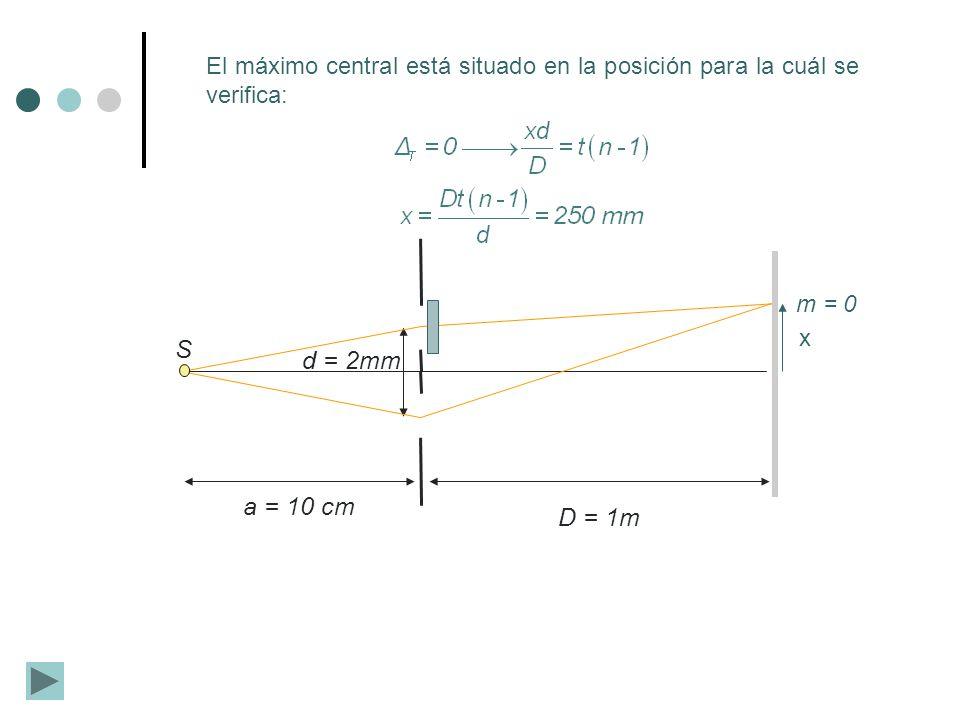S d = 2mm D = 1m a = 10 cm m = 0 El máximo central está situado en la posición para la cuál se verifica: x