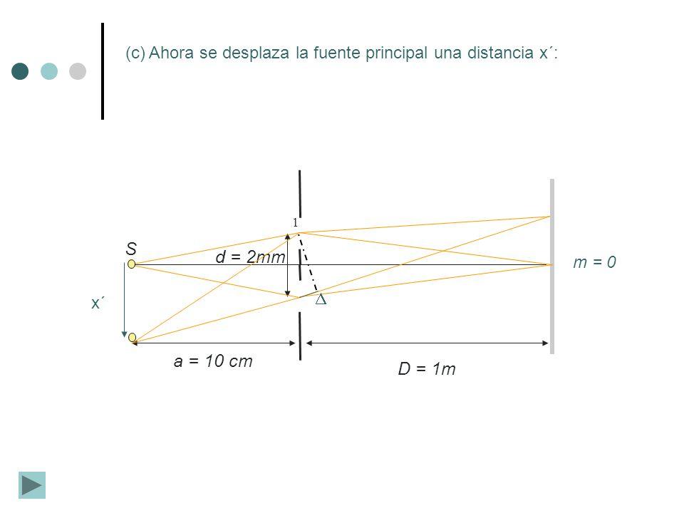 S d = 2mm D = 1m a = 10 cm 1 (c) Ahora se desplaza la fuente principal una distancia x´: x´ m = 0