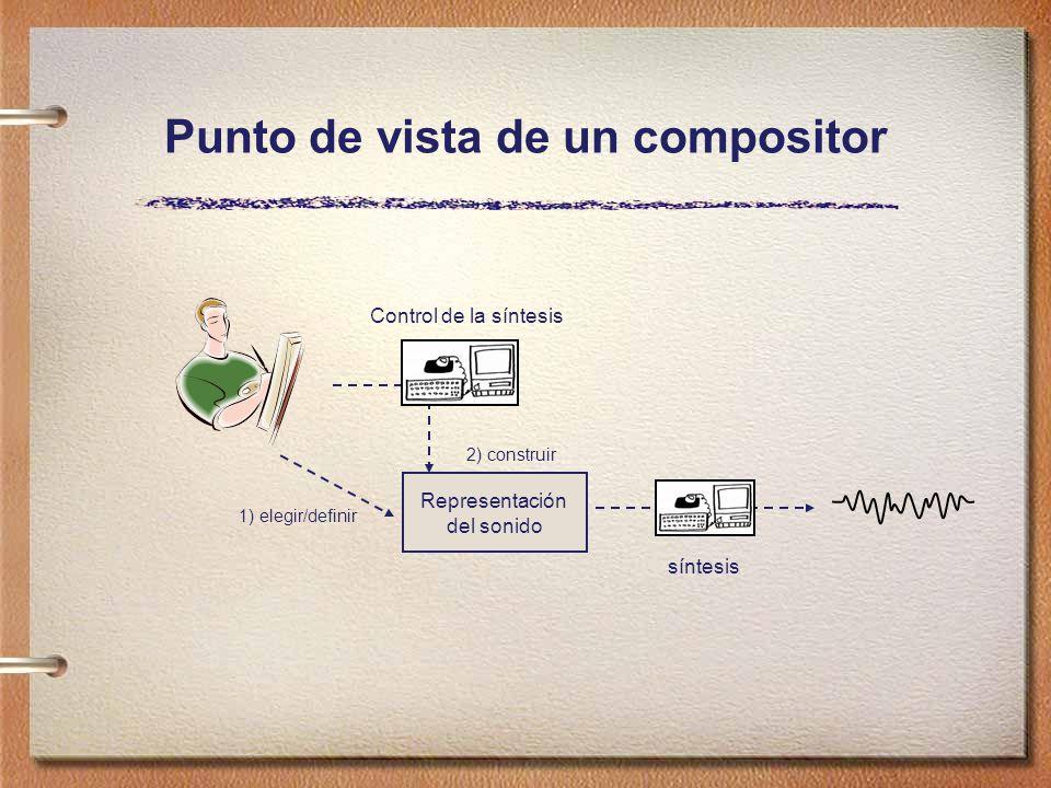Punto de vista de un compositor Representación del sonido 1) elegir/definir 2) construir síntesis Control de la síntesis