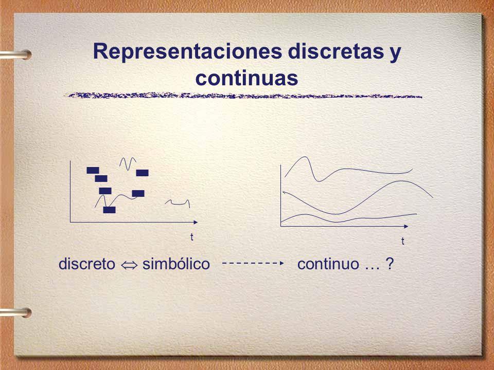 Representaciones discretas y continuas t t discreto simbólico continuo … ?