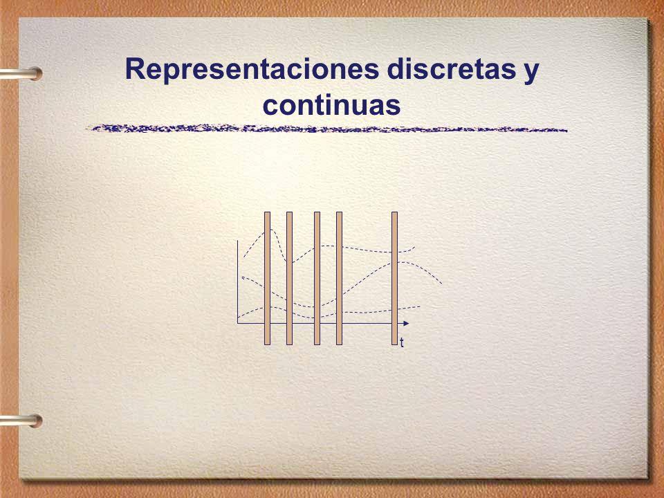 Representaciones discretas y continuas t