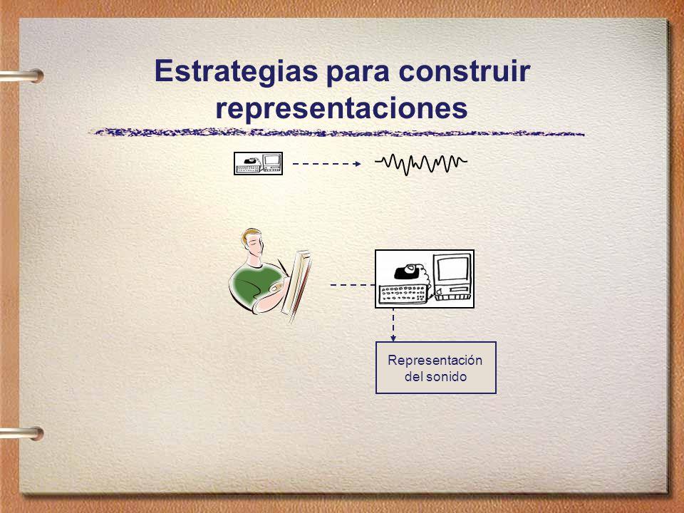 Estrategias para construir representaciones Representación del sonido