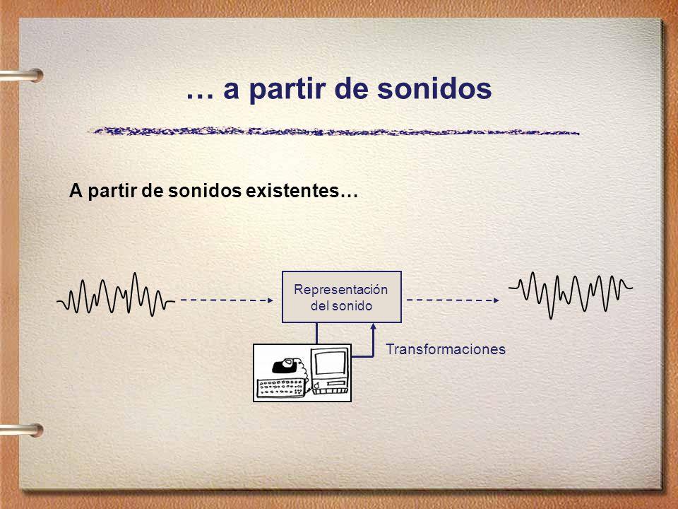 … a partir de sonidos A partir de sonidos existentes… Representación del sonido Transformaciones