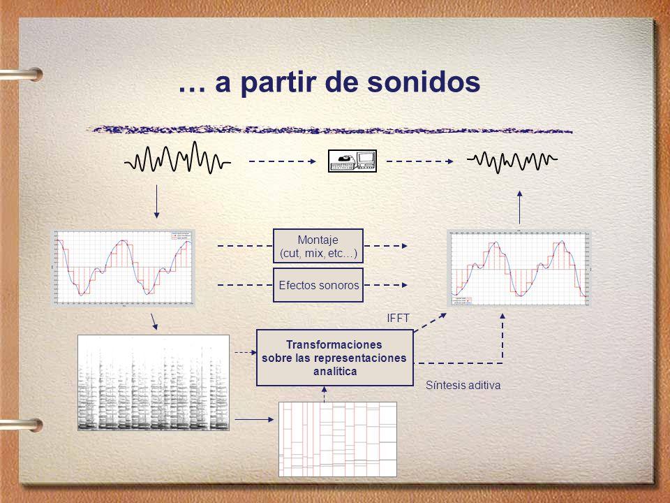 … a partir de sonidos Montaje (cut, mix, etc…) Efectos sonoros IFFT Síntesis aditiva Transformaciones sobre las representaciones analítica