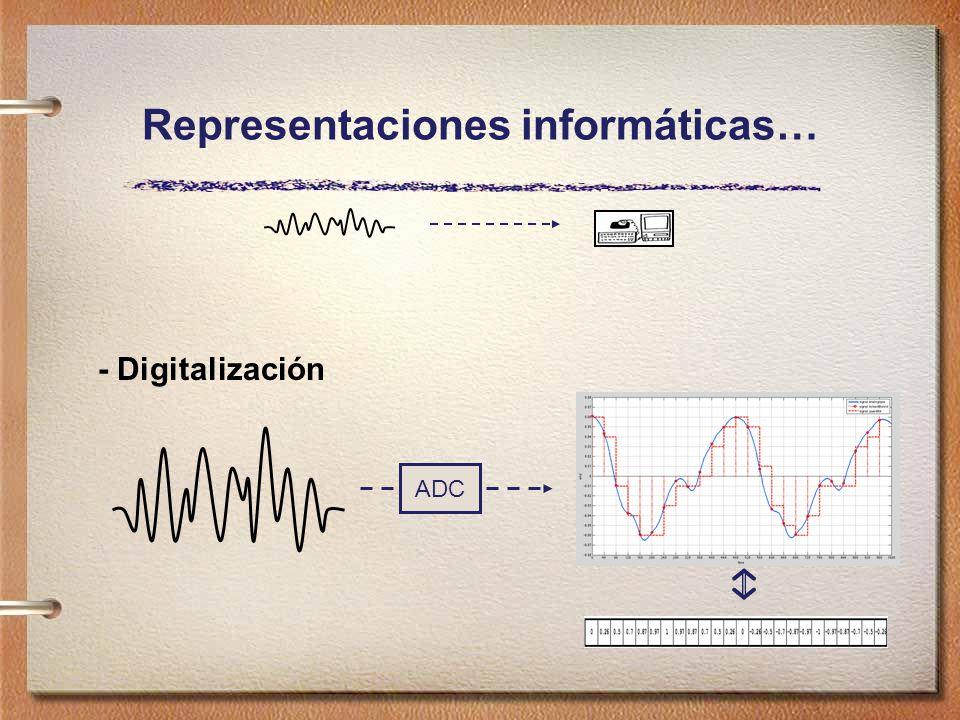 Representaciones informáticas… - Digitalización ADC