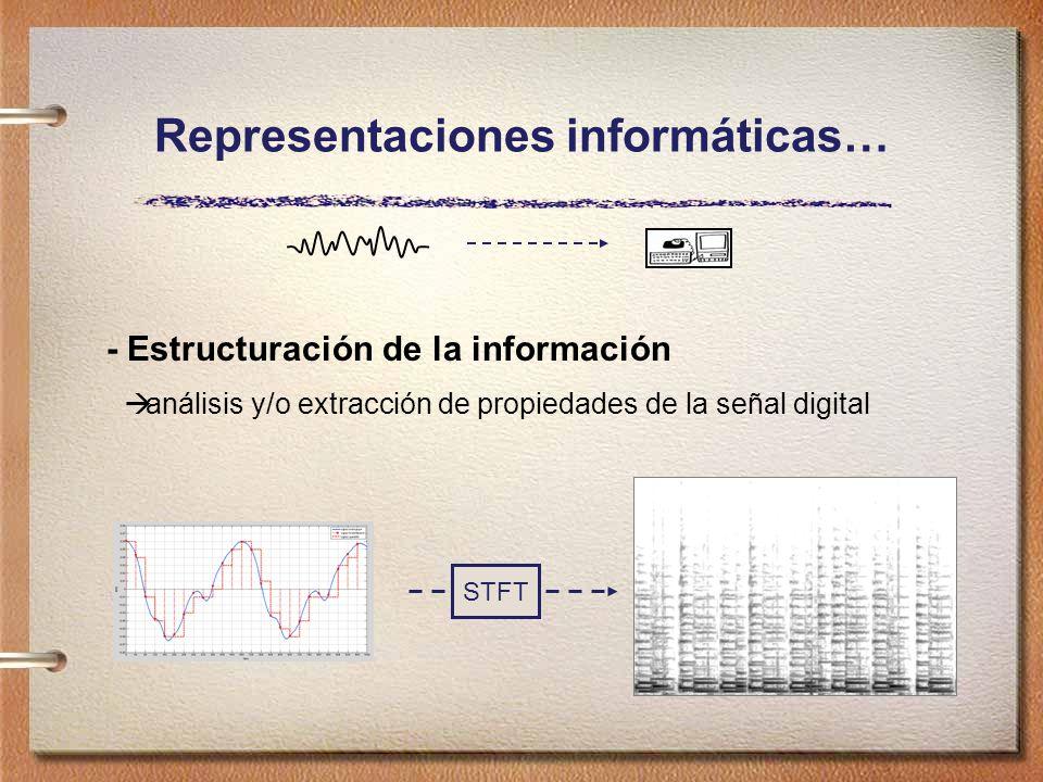 Representaciones informáticas… - Estructuración de la información análisis y/o extracción de propiedades de la señal digital STFT