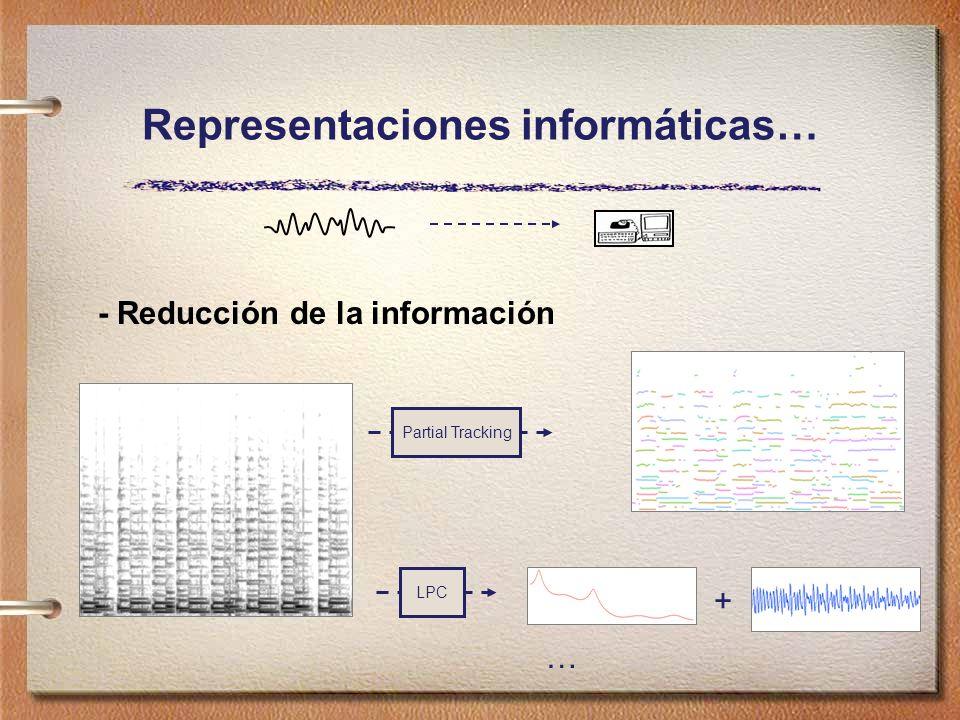 Representaciones informáticas… - Reducción de la información Partial Tracking LPC … +
