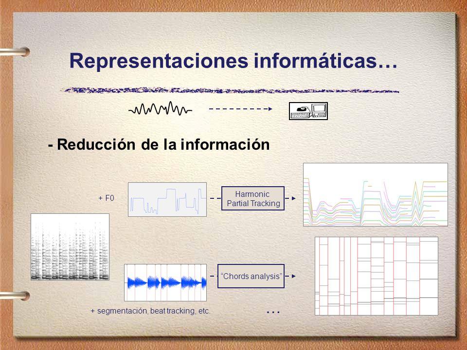 Representaciones informáticas… - Reducción de la información Harmonic Partial Tracking Chords analysis … + F0 + segmentación, beat tracking, etc.