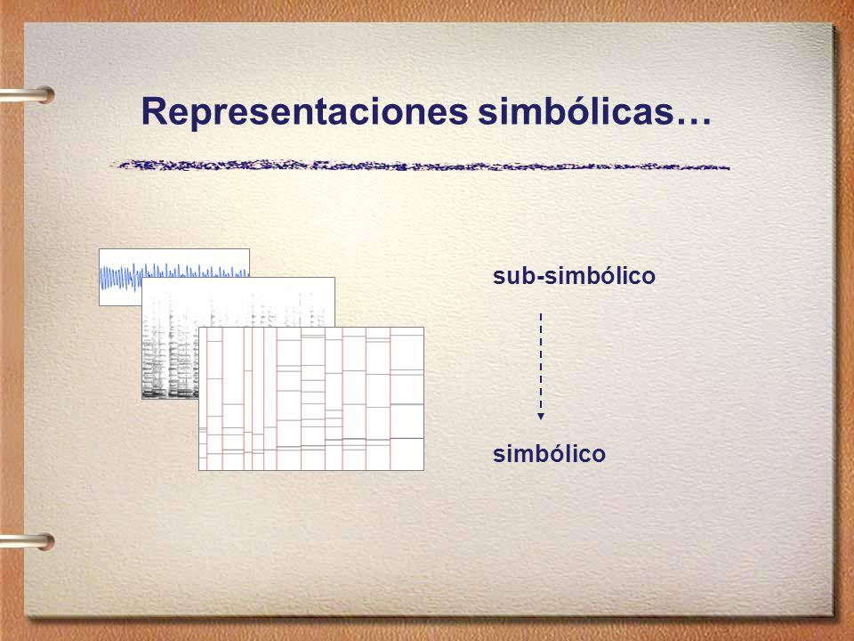 Representaciones simbólicas… sub-simbólico simbólico
