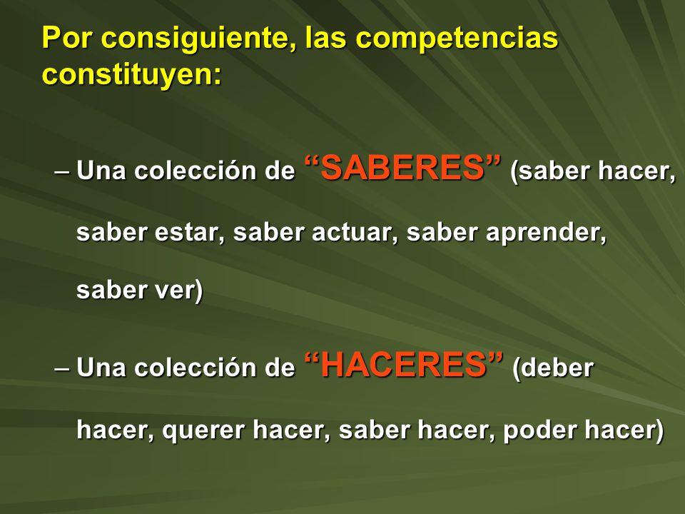 Por consiguiente, las competencias constituyen: –Una colección de SABERES (saber hacer, saber estar, saber actuar, saber aprender, saber ver) –Una colección de HACERES (deber hacer, querer hacer, saber hacer, poder hacer)