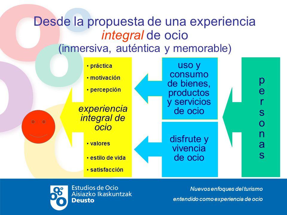 Nuevos enfoques del turismo entendido como experiencia de ocio Desde la propuesta de una experiencia integral de ocio (inmersiva, auténtica y memorabl