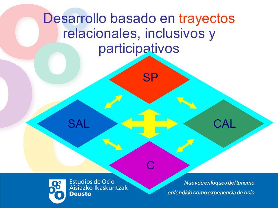 Nuevos enfoques del turismo entendido como experiencia de ocio Desarrollo basado en trayectos relacionales, inclusivos y participativos SP SALCAL C