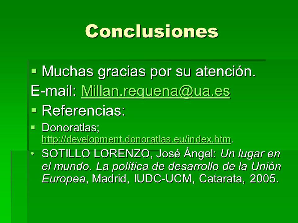 Conclusiones Muchas gracias por su atención. Muchas gracias por su atención. E-mail: Millan.requena@ua.es Millan.requena@ua.es Referencias: Referencia