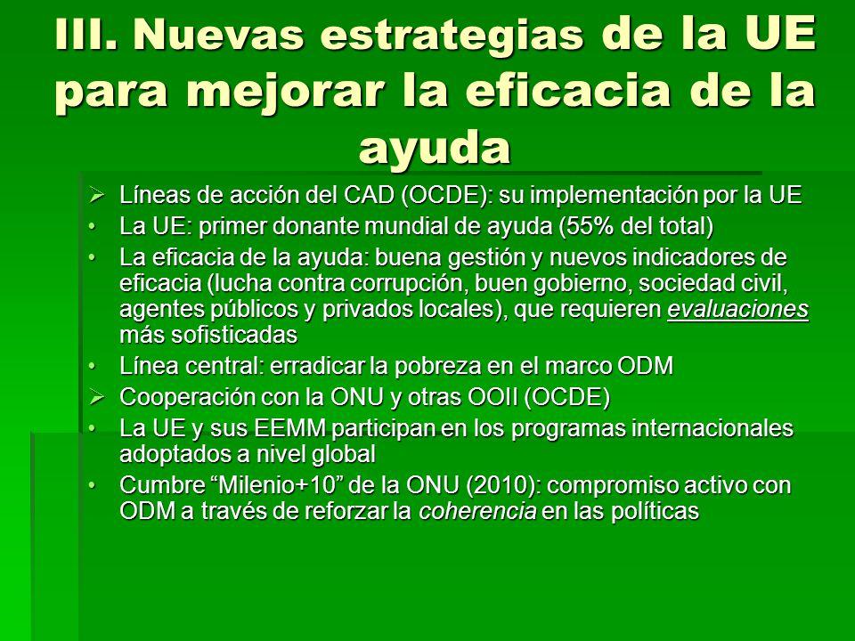 III. Nuevas estrategias de la UE para mejorar la eficacia de la ayuda Líneas de acción del CAD (OCDE): su implementación por la UE Líneas de acción de