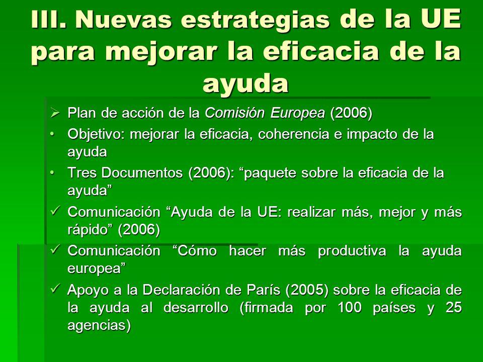 III. Nuevas estrategias de la UE para mejorar la eficacia de la ayuda Plan de acción de la Comisión Europea (2006) Plan de acción de la Comisión Europ