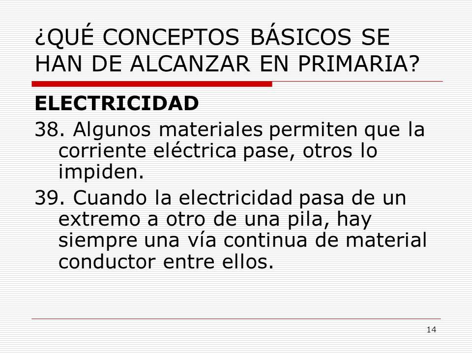 14 ¿QUÉ CONCEPTOS BÁSICOS SE HAN DE ALCANZAR EN PRIMARIA? ELECTRICIDAD 38. Algunos materiales permiten que la corriente eléctrica pase, otros lo impid