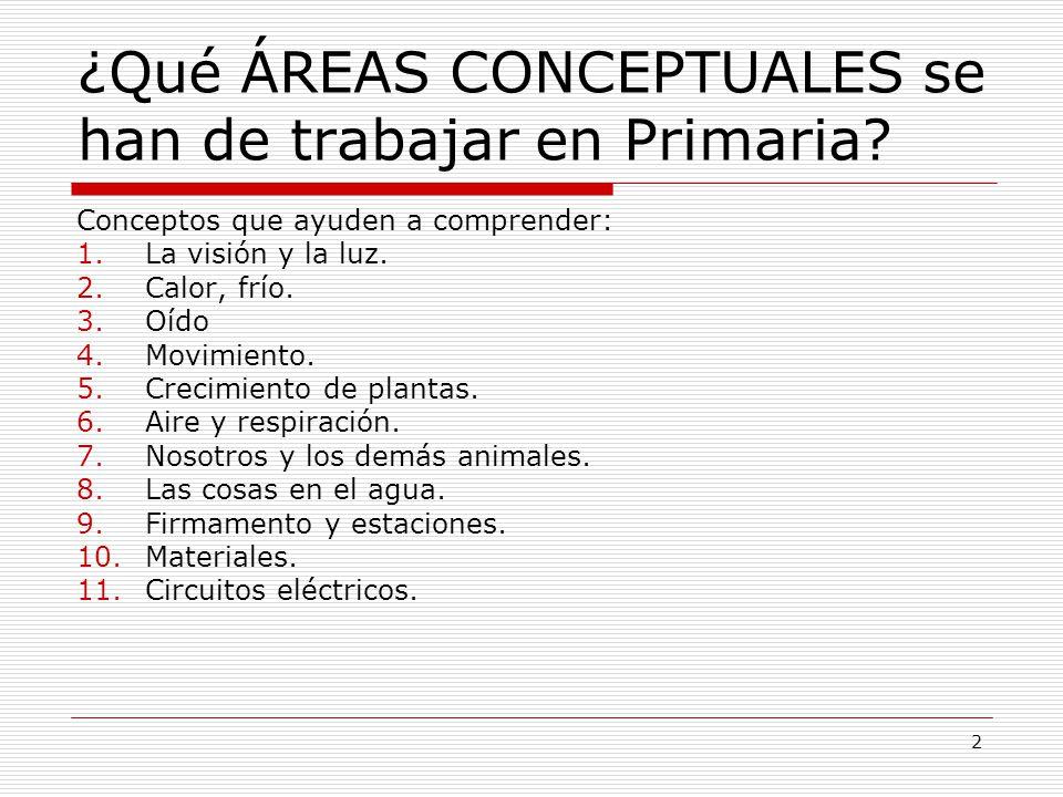 2 ¿Qué ÁREAS CONCEPTUALES se han de trabajar en Primaria? Conceptos que ayuden a comprender: 1.La visión y la luz. 2.Calor, frío. 3.Oído 4.Movimiento.
