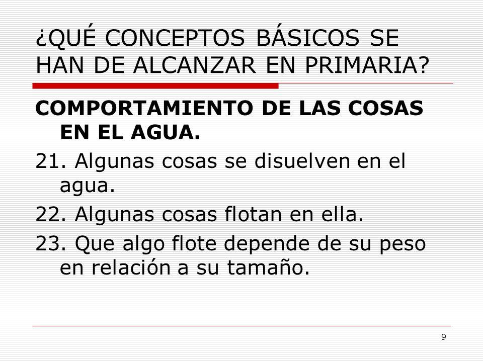 9 ¿QUÉ CONCEPTOS BÁSICOS SE HAN DE ALCANZAR EN PRIMARIA? COMPORTAMIENTO DE LAS COSAS EN EL AGUA. 21. Algunas cosas se disuelven en el agua. 22. Alguna