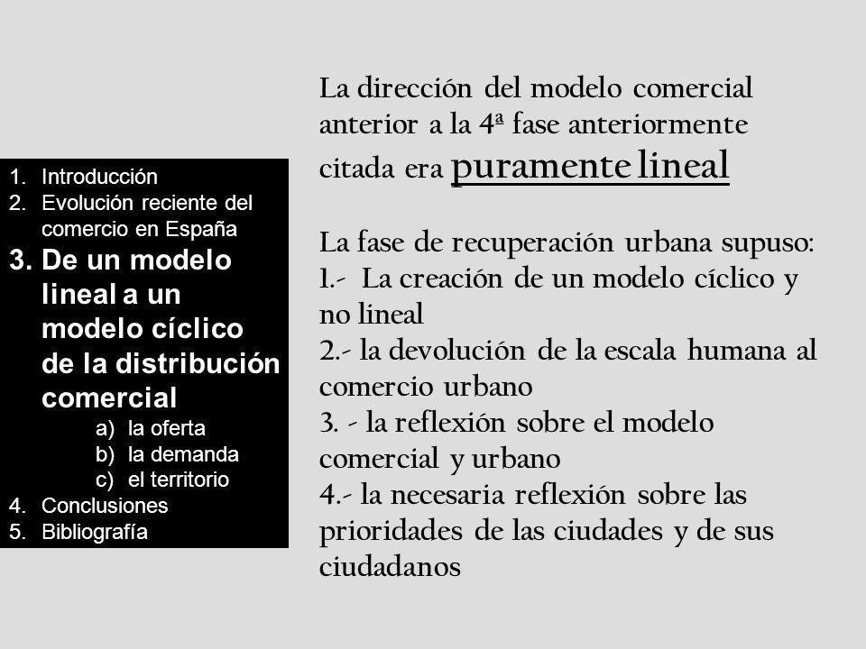 1.Introducción 2.Evolución reciente del comercio en España 3.De un modelo lineal a un modelo cíclico de la distribución comercial a)la oferta b)la demanda c)el territorio 4.Conclusiones 5.Bibliografía La dirección del modelo comercial anterior a la 4ª fase anteriormente citada era puramente lineal La fase de recuperación urbana supuso: 1.- La creación de un modelo cíclico y no lineal 2.- la devolución de la escala humana al comercio urbano 3.
