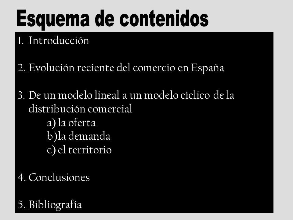 1.Introducción 2.Evolución reciente del comercio en España 3.De un modelo lineal a un modelo cíclico de la distribución comercial a)la oferta b)la demanda c)el territorio 4.Conclusiones 5.Bibliografía